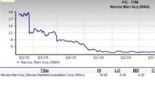Is Navios Maritime (NNA) a Great Stock for Value Investors?