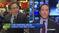 Santelli Exchange: Markets & monetary policy