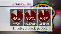 Racial disparity in Ferguson, MO