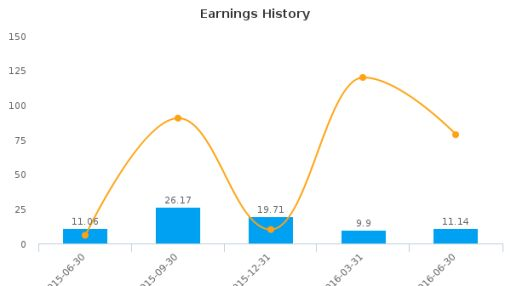 Tootsie Roll Industries, Inc. :TR-US: Earnings Analysis: Q2, 2016 By the Numbers : August 9, 2016