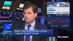 Why tech stocks look cheap right now
