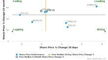 Community Bank System, Inc. breached its 50 day moving average in a Bearish Manner : CBU-US : March 3, 2017