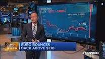 European markets close: Greek yields spike