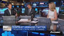 SunTrust on Twitter: #Buy