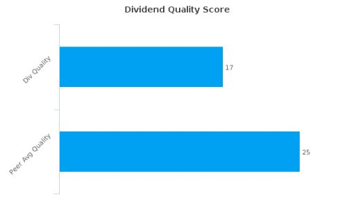 Camden Property Trust : CPT-US: Dividend Analysis : June 30th, 2016 (record date) : By the numbers : July 20, 2016