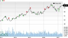 Utilities to Report Q1 Earnings on Apr 27: AEP, FE & More