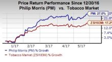Philip Morris Hits 52-Week High on Growth Initiatives