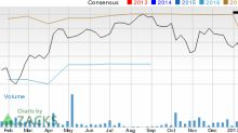 What Makes Acuity Brands (AYI) a Strong Sell?