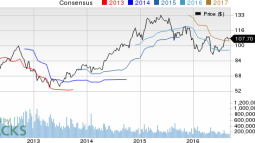 Bear of the Day: Fred's Inc. (FRED)