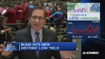 Santelli: Bund hits new historic low yield