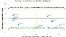 RCS MediaGroup SpA breached its 50 day moving average in a Bearish Manner : RCS-IT : November 11, 2016