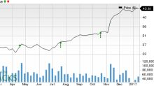 Why Earnings Season Could Be Great for Morgan Stanley (MS)