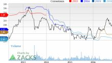 Rogers Communication (RCI) Down 2.3% Since Earnings Report: Can It Rebound?