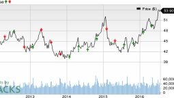 Can Southern Co. (SO) Keep the Earnings Streak Alive in Q2?