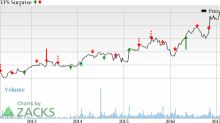 Martin Marietta (MLM) Q1 Earnings: Disappointment in Store?