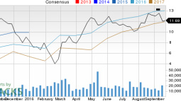 Why Laredo Petroleum (LPI) Stock Might be a Great Pick
