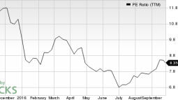 3 Reasons Why Goodyear Tire & Rubber (GT) is a Great Value Stock