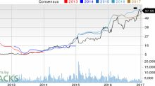 Top Ranked Value Stocks to Buy for January 16th