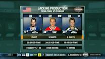 NHL Tonight: Team USA's lack of production