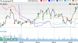 Dolby Laboratories (DLB) Earnings & Revenues Beat in Q3