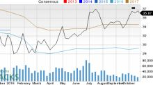 Earnings Estimates Moving Higher for BP (BP): Time to Buy?